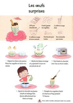 recette cuisine pour enfants. Black Bedroom Furniture Sets. Home Design Ideas