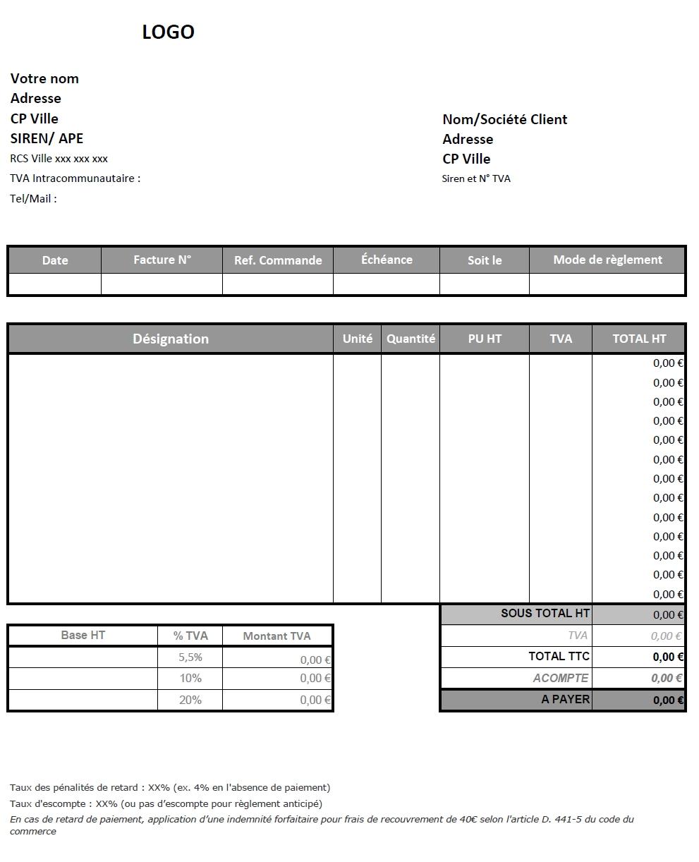 Facture, le guide : les logiciels comptables, parfaits assistants