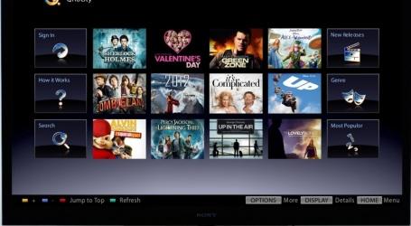 Comment regarder la tv ?